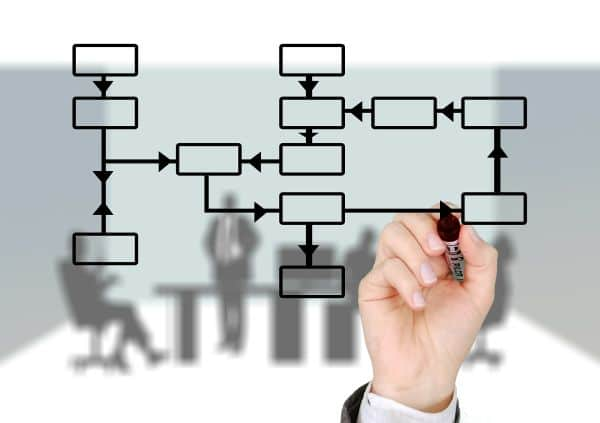 HR strategy & HR software selection